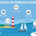 Fachbegriffe für Boots- & Yachteigner