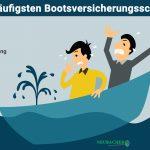 Die 6 häufigsten Versicherungsschäden am Boot