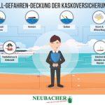 Bootsversicherung-Allgefahrendeckung-Ausschlüsse- nicht mit NEUBACHER