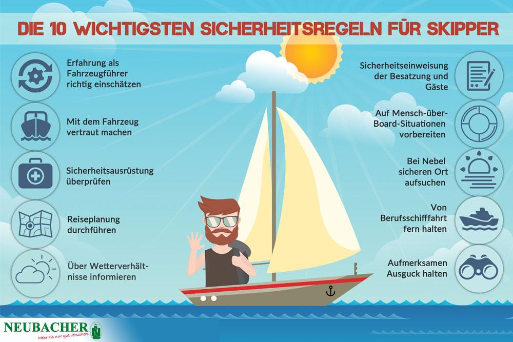 Die 10 wichtigsten Sicherheitsregeln für Skipper